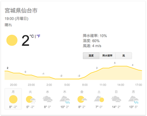 180226weatherforecast.png